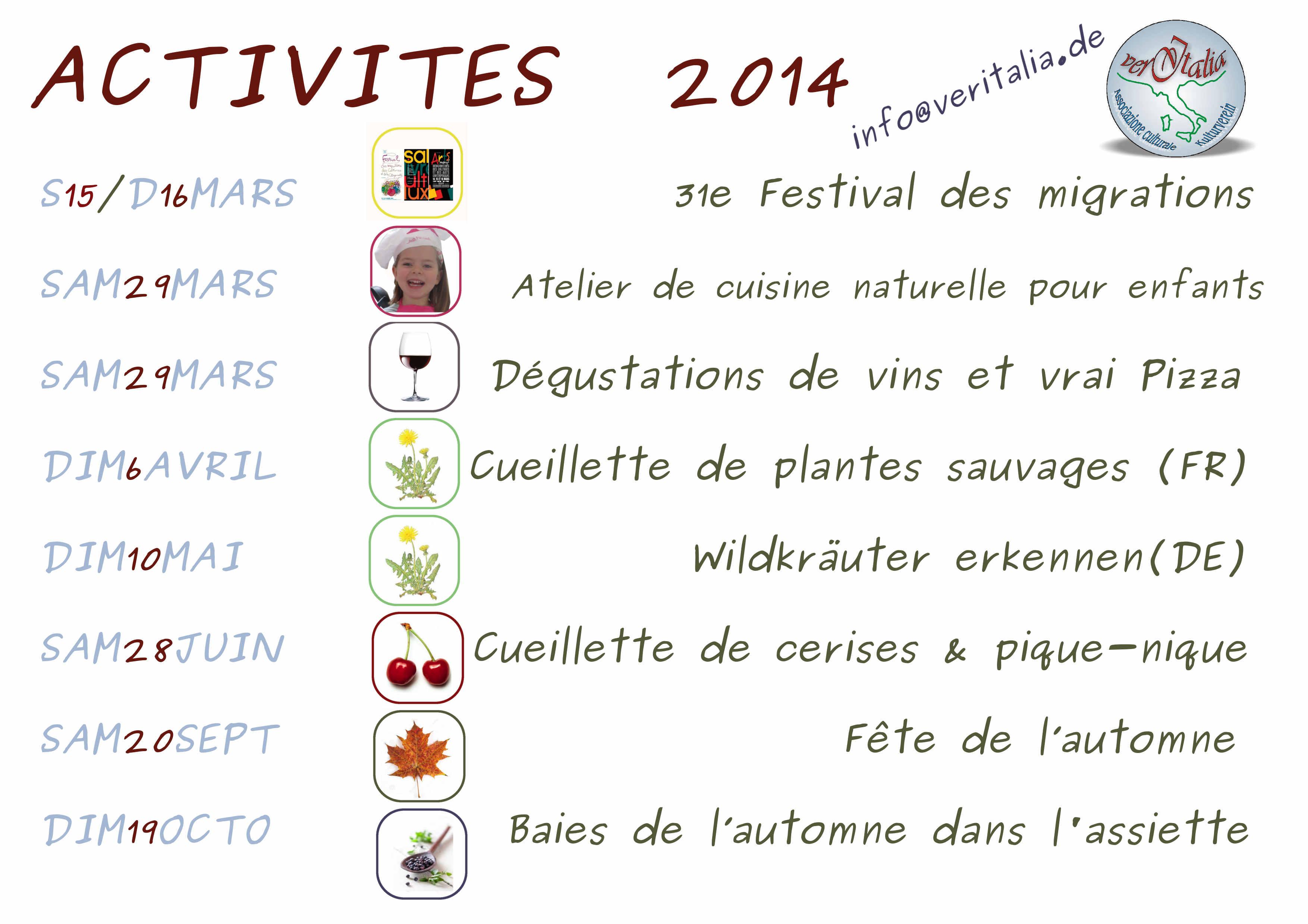 Attività2014